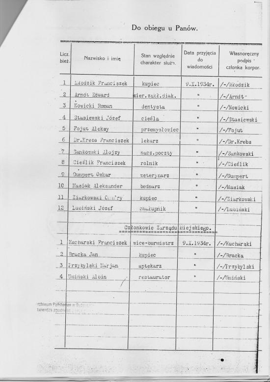Jan Bracka polski polityk współtwórca wolnej Polski po latach zaborów udostępnił własny na więcborskim Rynku na Urząd Miejski i na mieszkanie dla Burmistrza Lindeckiego - dokument pismo   Rada Miejska Więcbork