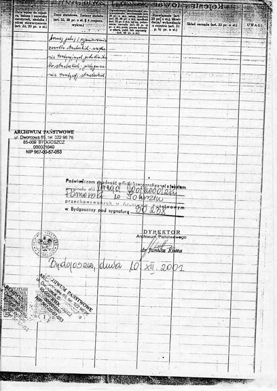 Rejestr Wojęwody Pomorskiego w Toruniu który powołał Stowarzyszenie Kurkowe Bractwo Strzeleckie w Więcborku powołane przez mojego pradziadka Jana Bracka 03. 12. 1933r, i reaktywowane prze zemnie 11. 11. 2002 r.