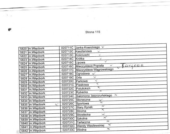 Publikuję uchwałę Zarządu Województwa Kujawsko - Pomorskiego z dnia 15 października 2003 r. w prawie nadania drogą publicznym kategorii gminnych nowych numerów w tym katalogu dróg kategorii gminnej są od 14 lat 33 ulice w mieście Więcbork co podstępnie zatajono w Uchwale i jej uzasadnieniu Rady Miasta Więcbork Nr XXX/227/17 kierowanej do NIK i Tomasz Bracka oraz PINB Sępólno Kr z dnia 29 marca 2017 r. co jest kolejnym przestępstwem !!!