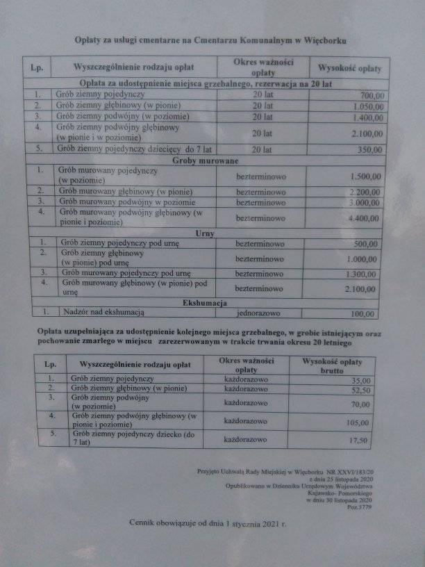 W załączeniu nowy cennik usług cmentarnych z2021 r. zregulaminem burmistrza Więcborka. Patrząc nate ceny ibałagan nacmentarzu lepiej nieumierać.